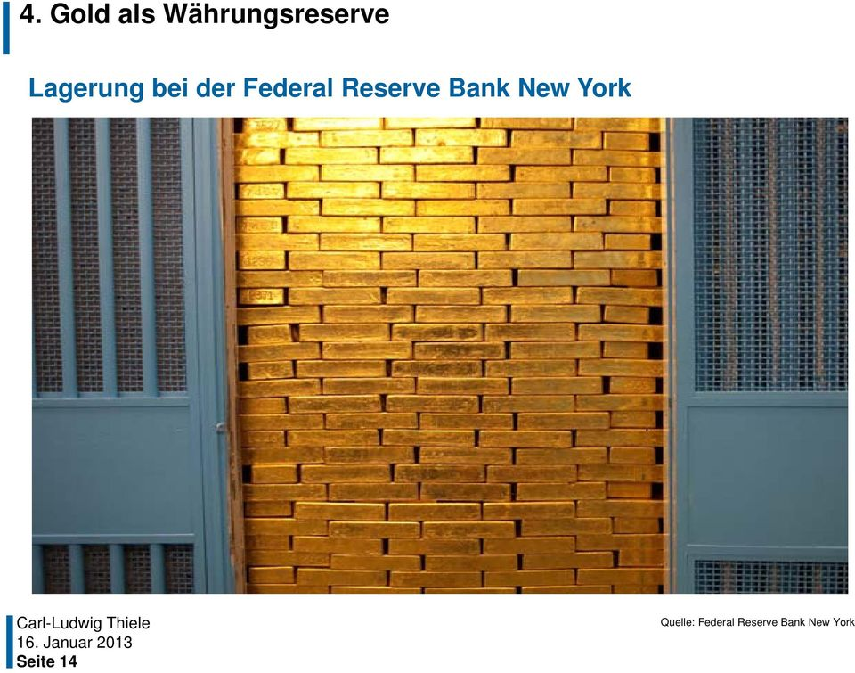 Reserve Bank New York Seite 14