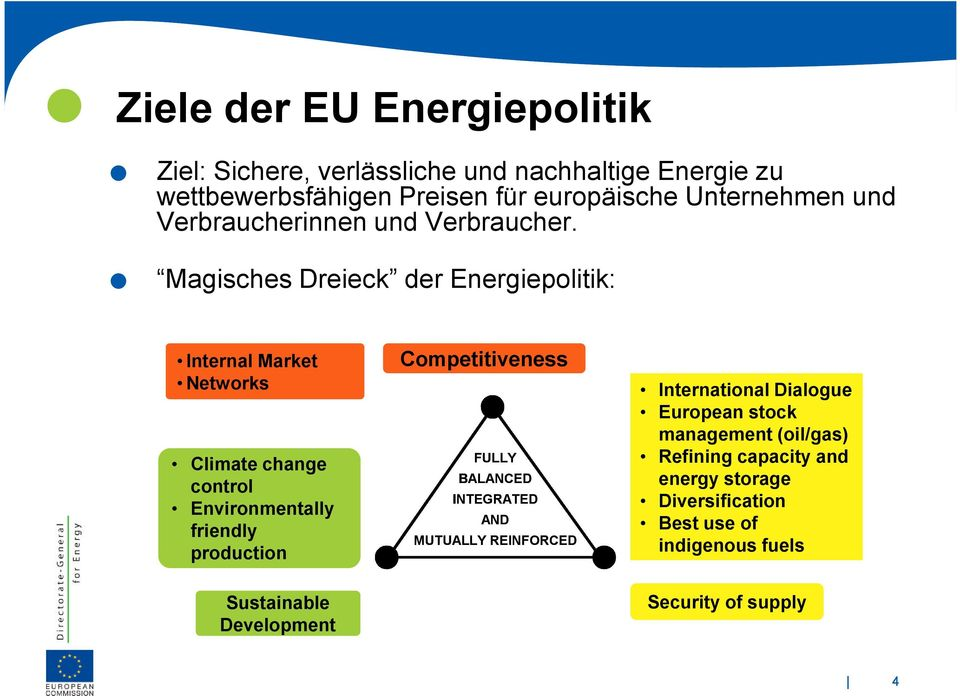 Magisches Dreieck der Energiepolitik: Internal Market Networks Climate change control Environmentally friendly production Competitiveness