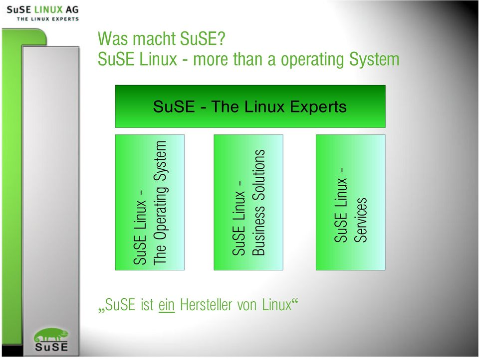 The Linux Experts SuSE Linux - The Operating