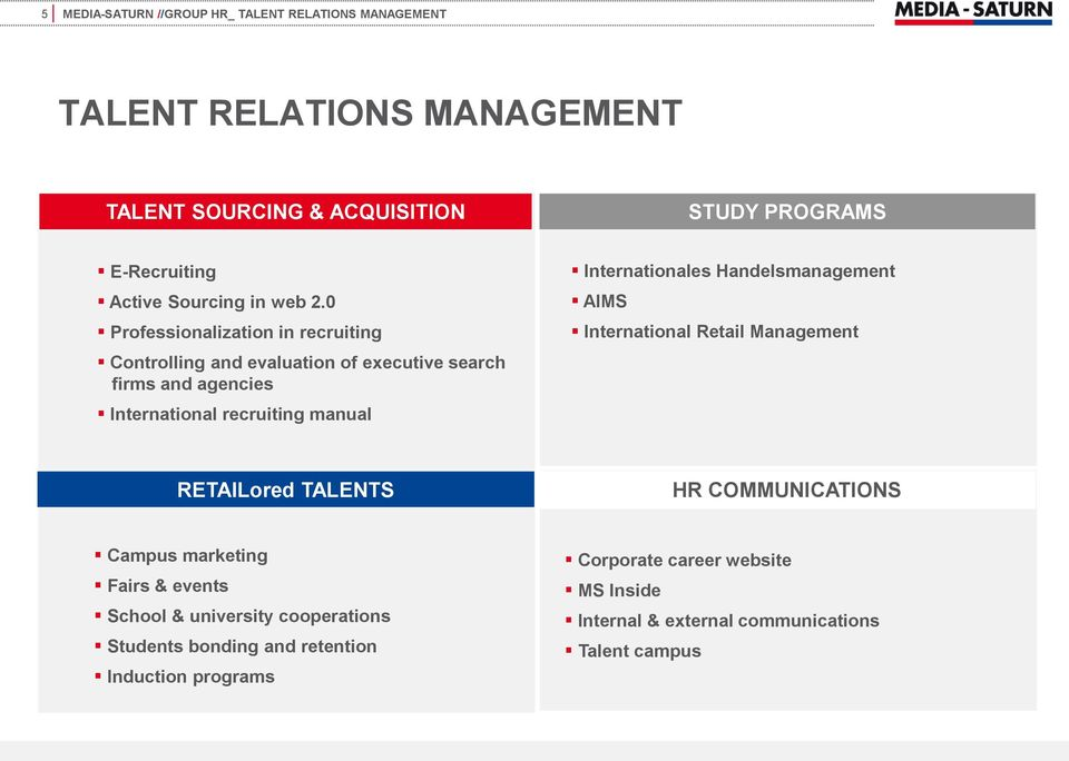 Internationales Handelsmanagement AIMS International Retail Management RETAILored TALENTS HR COMMUNICATIONS Campus marketing Fairs &