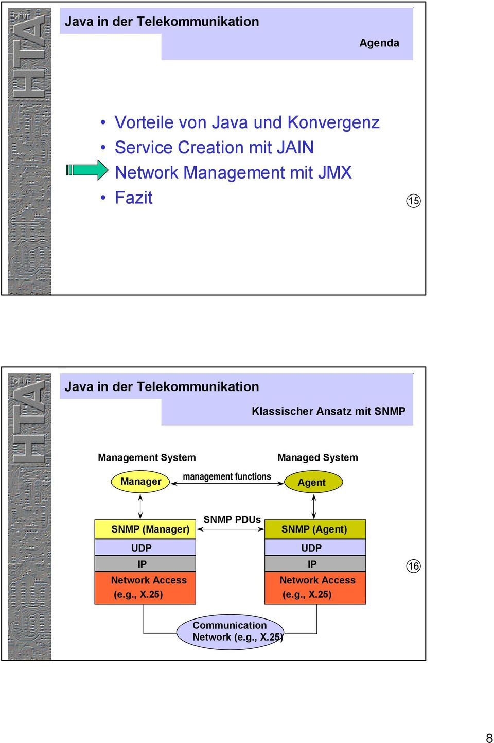 management functions Agent SNMP (Manager) SNMP PDUs SNMP (Agent) UDP IP Network Access