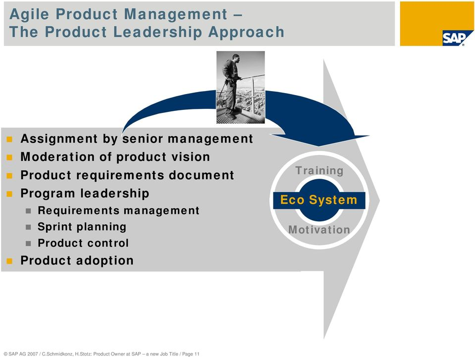 Requirements management Sprint planning Product control Product adoption Training Eco