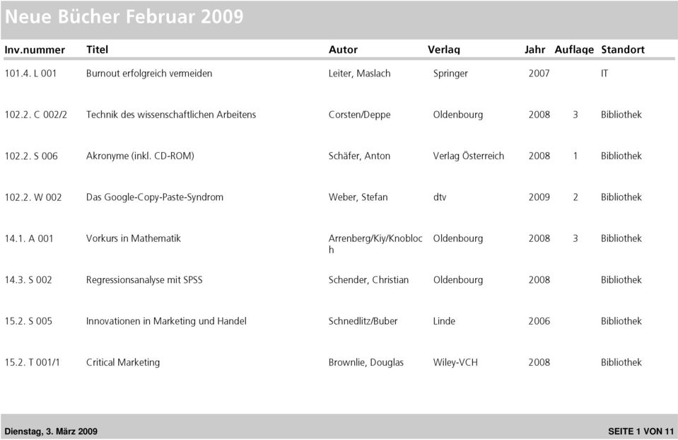 3. S 002 Regressionsanalyse mit SPSS Schender, Christian Oldenbourg 2008 Bibliothek 15.2. S 005 Innovationen in Marketing und Handel Schnedlitz/Buber Linde 2006 Bibliothek 15.2. T 001/1 Critical Marketing Brownlie, Douglas Wiley-VCH 2008 Bibliothek Dienstag, 3.