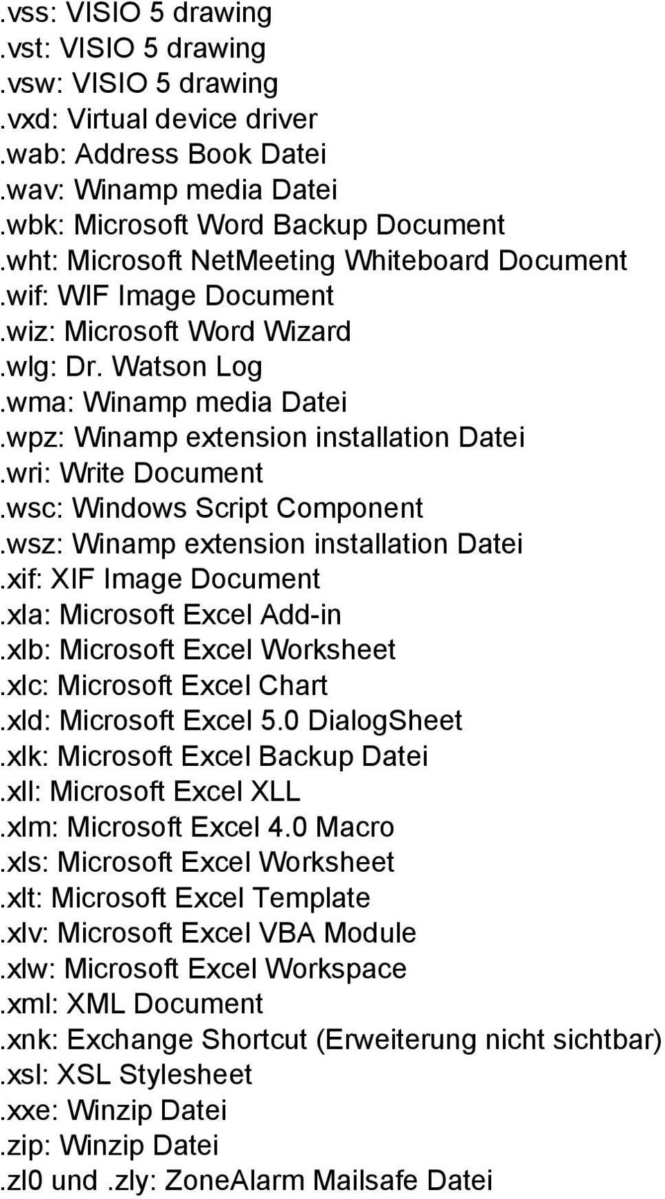 wri: Write Document.wsc: Windows Script Component.wsz: Winamp extension installation Datei.xif: XIF Image Document.xla: Microsoft Excel Add-in.xlb: Microsoft Excel Worksheet.