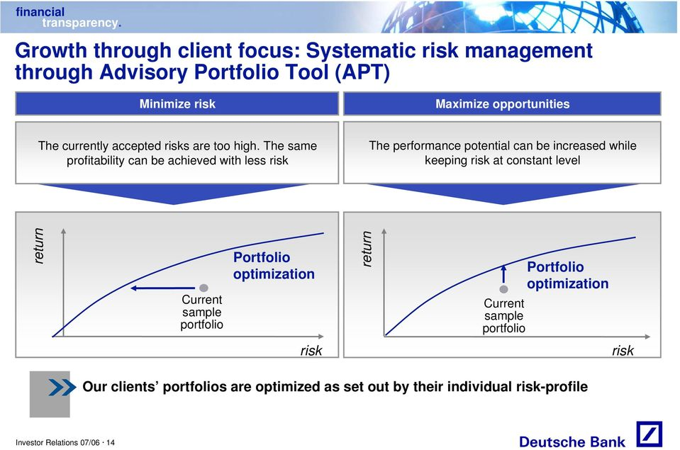 The same profitability can be achieved with less risk The performance potential can be increased while keeping risk at constant level