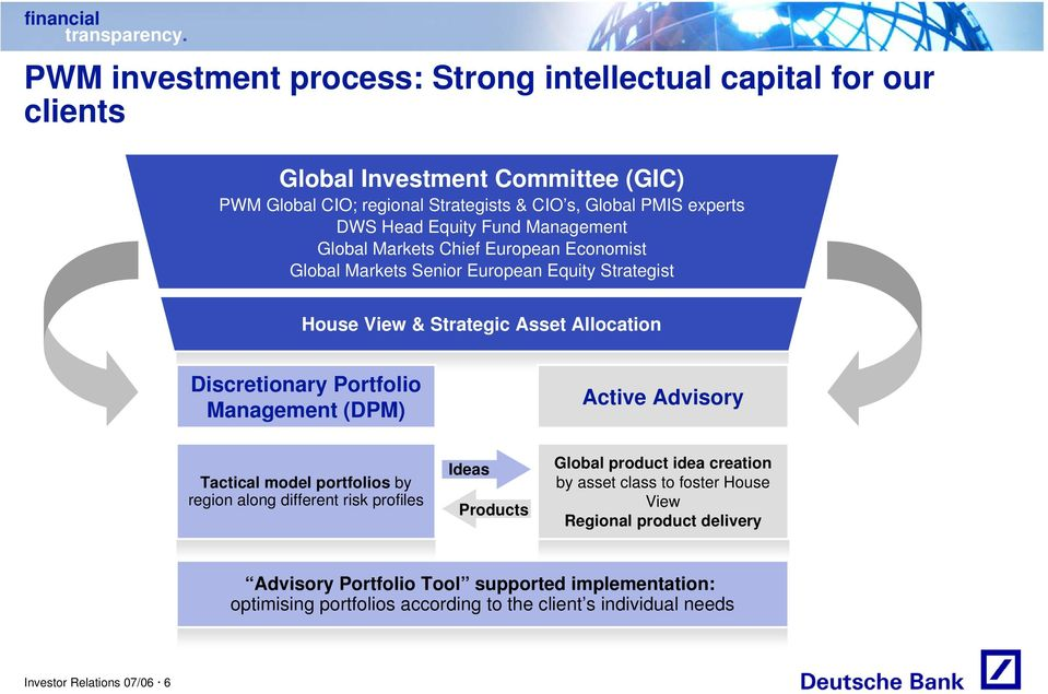 Discretionary Portfolio Management (DPM) Active Advisory Tactical model portfolios by region along different risk profiles Ideas Products Global product idea creation by asset class to