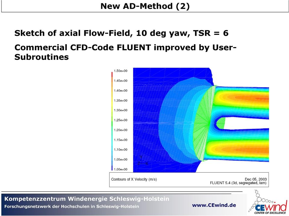 TSR = 6 Commercial CFD-Code