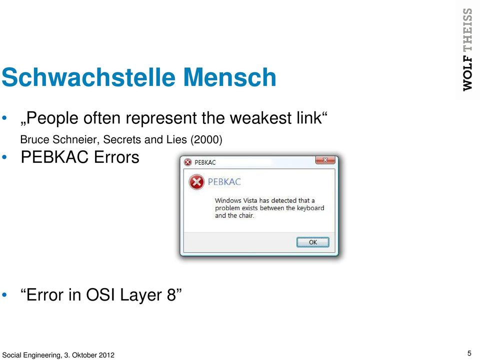 and Lies (2000) PEBKAC Errors Error in OSI