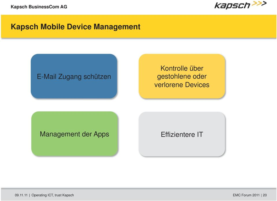 verlorene Devices Management der Apps