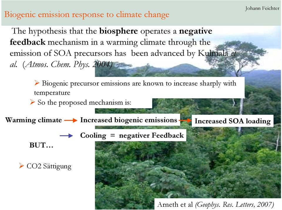 2004) Biogenic precursor emissions are known to increase sharply with temperature So the proposed mechanism is: Warming