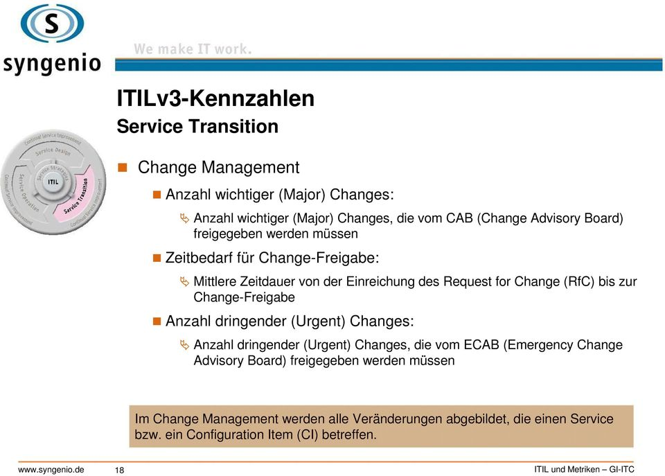 bis zur Change-Freigabe Anzahl dringender (Urgent) Changes: Anzahl dringender (Urgent) Changes, die vom ECAB (Emergency Change Advisory Board)