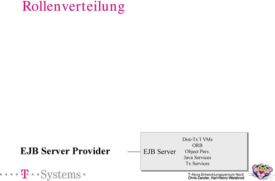 Java Services Tx Services Security RDB