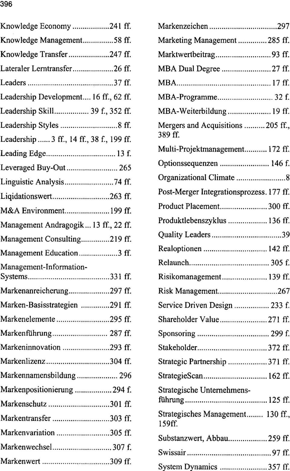 Leadership... 3 ff., 14 ff., 38 f., 199 ff. Leading Edge... 13 f. Leveraged Buy-Out... 265 Linguistic Analysis... 74 ff. Liqidationswert... 263 ff. M&A Environment...... 199 ff. Management Andragogik.