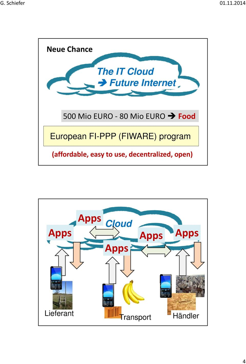 (FIWARE) program (affordable, easy to use,