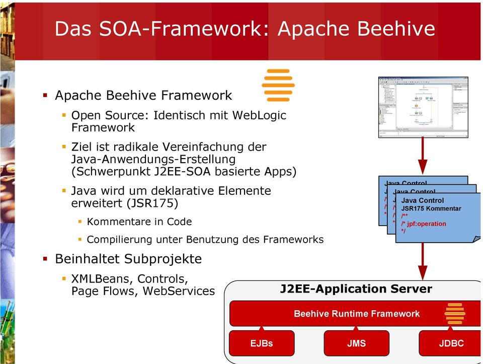 Benutzung des Frameworks Beinhaltet Subprojekte XMLBeans, Controls, Page Flows, WebServices J2EE-Application Server Beehive Runtime Framework Java Control Java