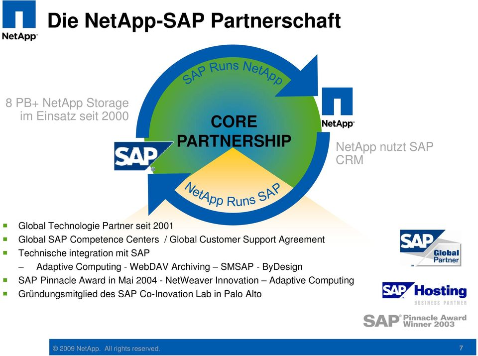 integration mit SAP Adaptive Computing - WebDAV Archiving i SMSAP - ByDesign SAP Pinnacle Award in Mai 2004 -