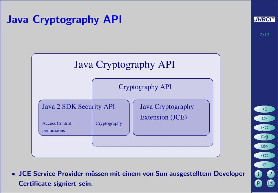 Cryptography permissions Extension (JCE) JCE Service Provider