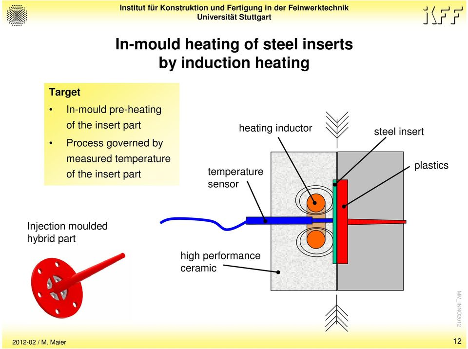 of the insert part temperature sensor heating inductor steel insert