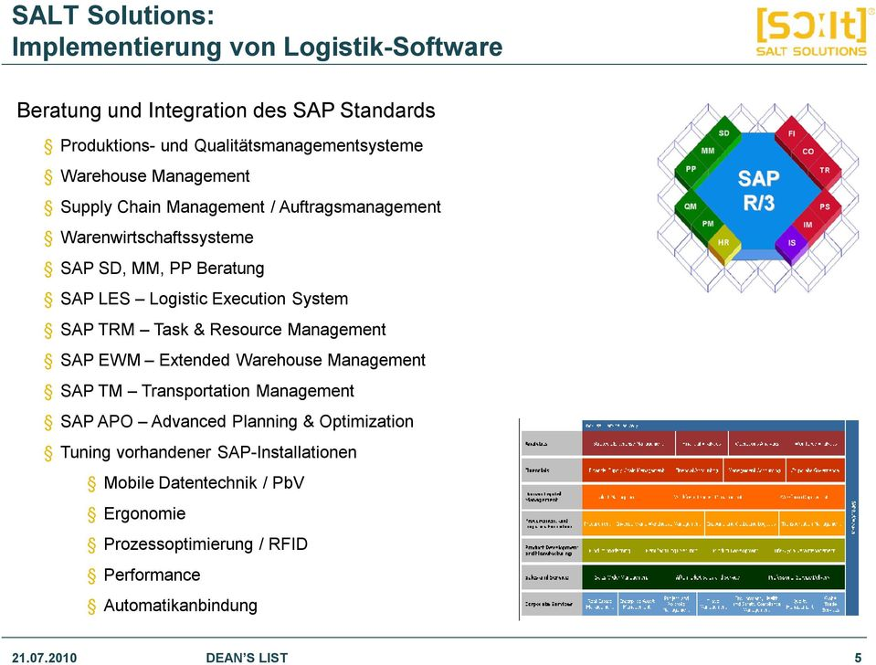 SAP TRM Task & Resource Management SAP EWM Extended Warehouse Management SAP TM Transportation Management SAP APO Advanced Planning & Optimization