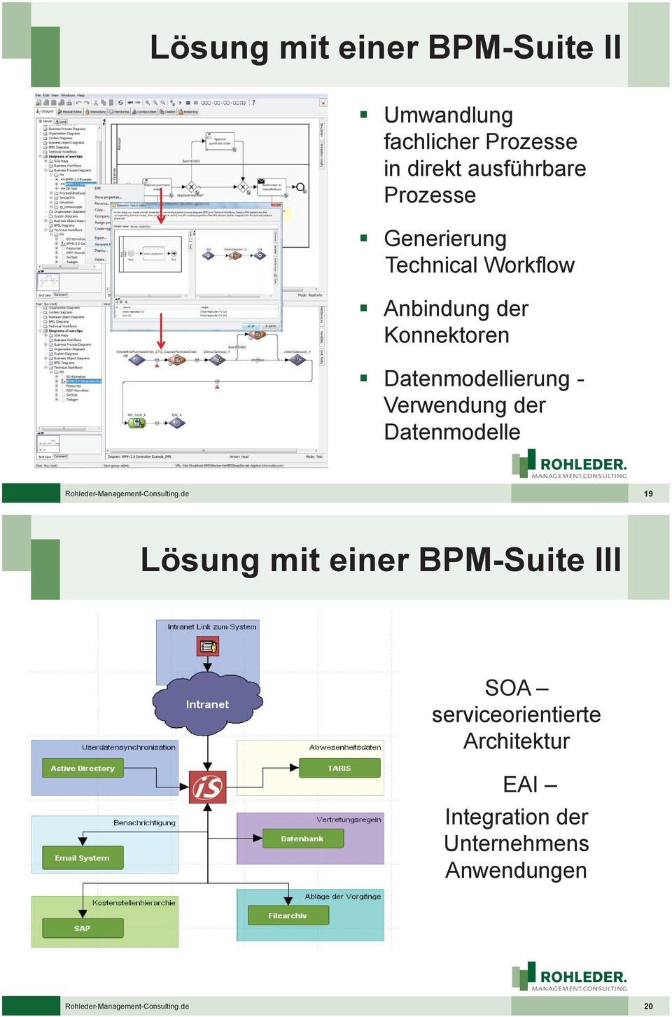 Datenmodelle Rohleder-Management-Consulting.