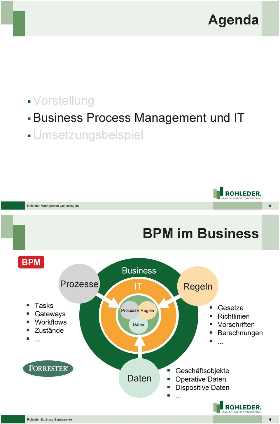 de 5 BPM im Business BPM Business IT Regeln Tasks Gateways Workflows Zustände.