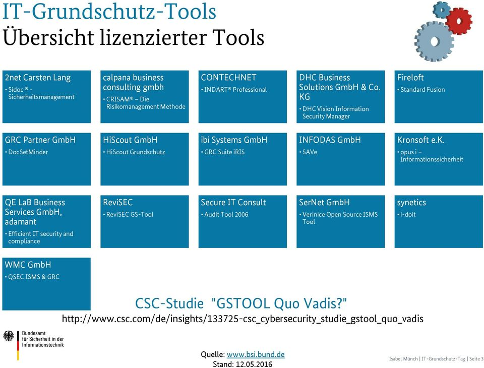DocSetMinder HiScout Grundschutz GRC Suite iris SAVe opus i Informationssicherheit QE LaB Business Services GmbH, adamant ReviSEC ReviSEC GS-Tool Secure IT Consult Audit Tool 2006 SerNet GmbH