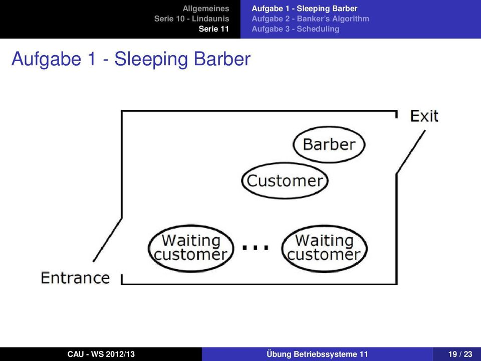 Scheduling Aufgabe 1 - Sleeping Barber