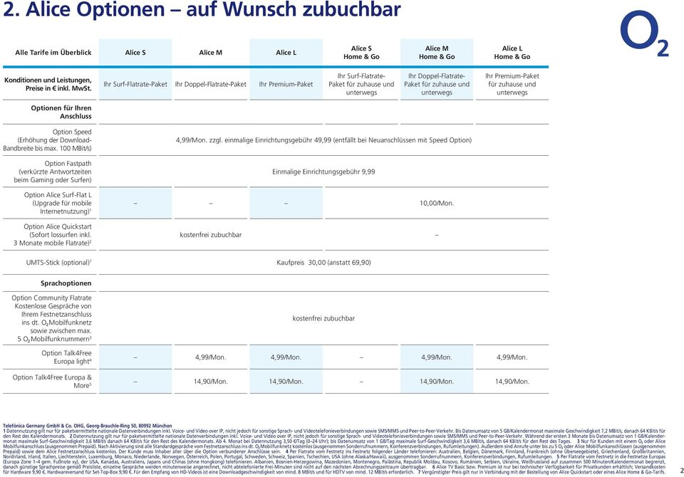 einmalige Einrichtungsgebühr 49,99 (entfällt bei Neuanschlüssen mit Speed Option) Einmalige Einrichtungsgebühr 9,99 Option urf-flat L (Upgrade für mobile 10,00/Mon.