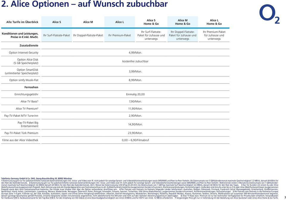Fernsehen Einrichtungsgebühr Einmalig 20,00 Alice TV Basic 6 Alice TV Premium 6 Pay-TV-Paket MTV Tune-Inn Pay-TV-Paket Big Entertainment Pay-TV-Paket Türk Premium Filme aus der Alice Videothek