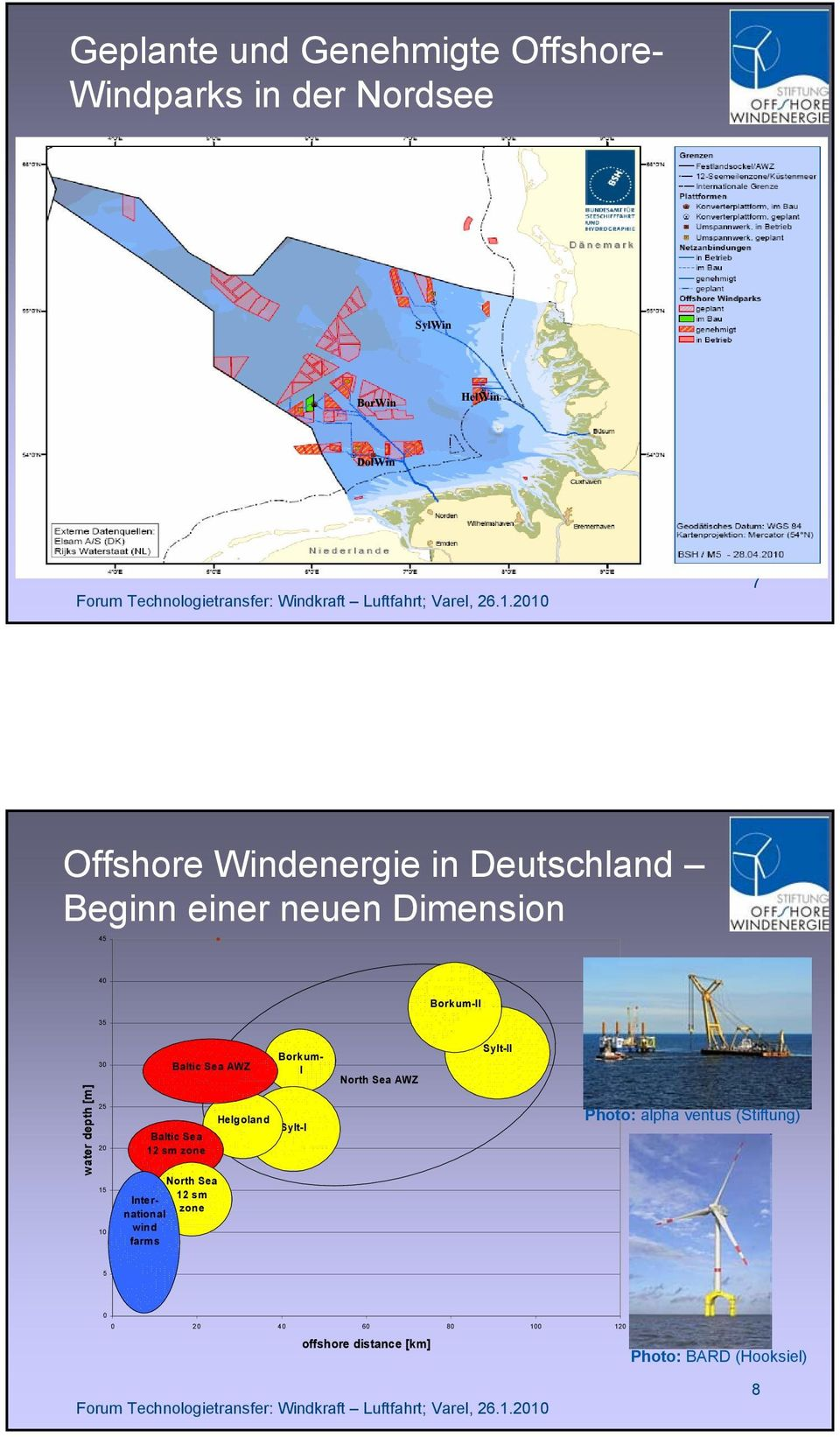 Helgoland Baltic Sea 12 sm zone North Sea 12 sm International zone wind farms Borkum- I Sylt-I North Sea AWZ