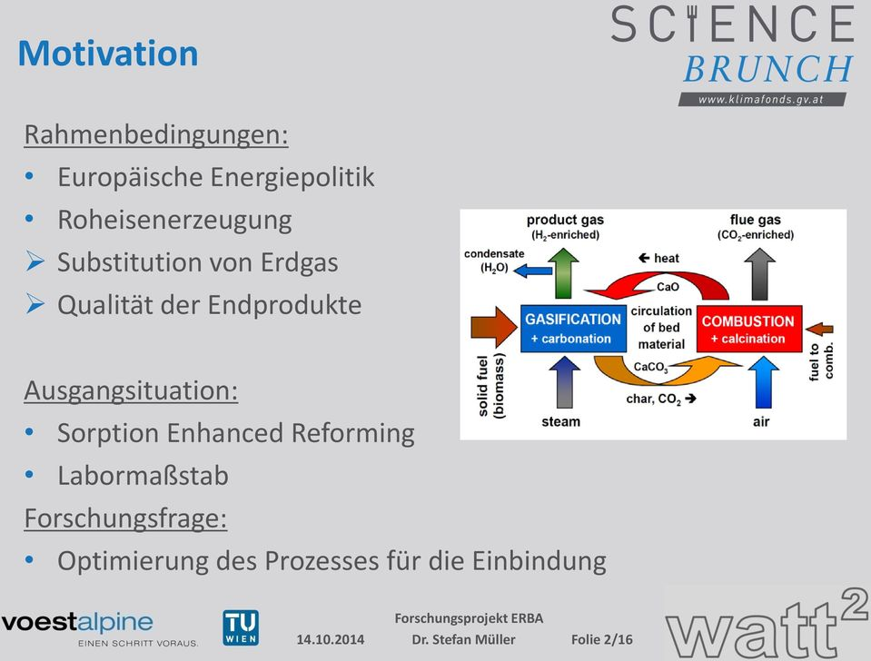 Ausgangsituation: Sorption Enhanced Reforming Labormaßstab