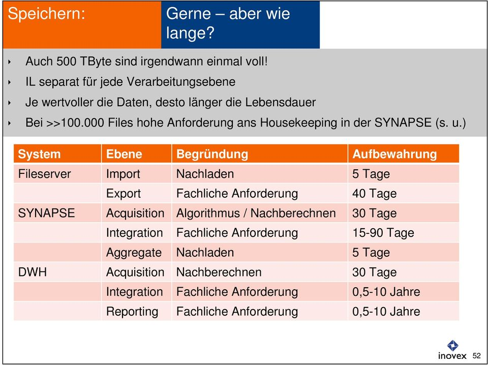 000 Files hohe Anforderung ans Housekeeping in der SYNAPSE (s. u.
