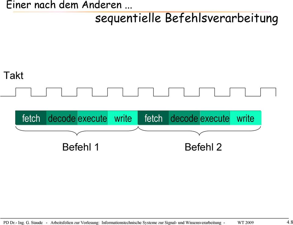 fetch decode execute write Befehl 1 Befehl 2 PD Dr.- Ing. G.