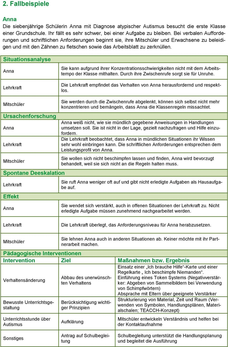 Contemporary Simile Arbeitsblätter Pdf Elaboration - Kindergarten ...