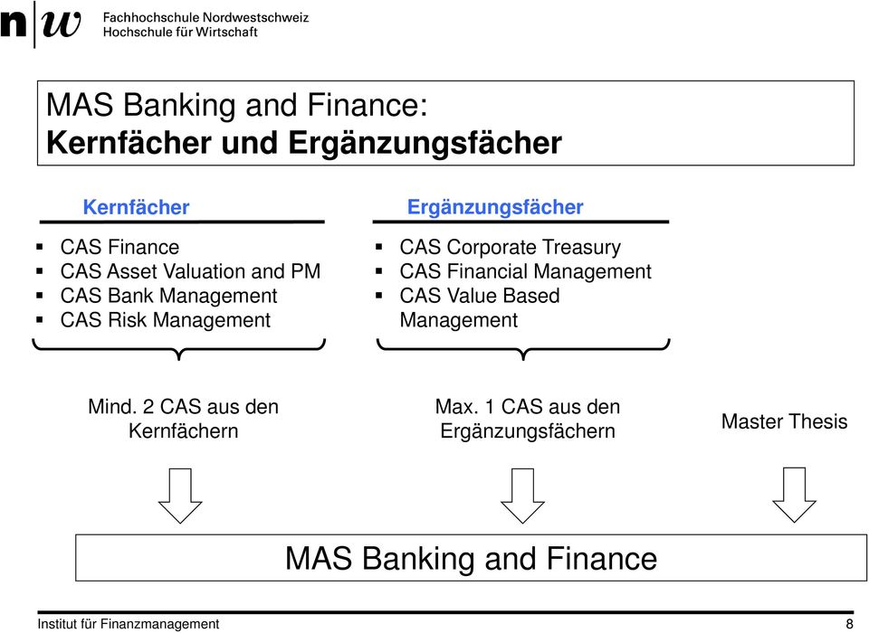Treasury CAS Financial Management CAS Value Based Management Mind.