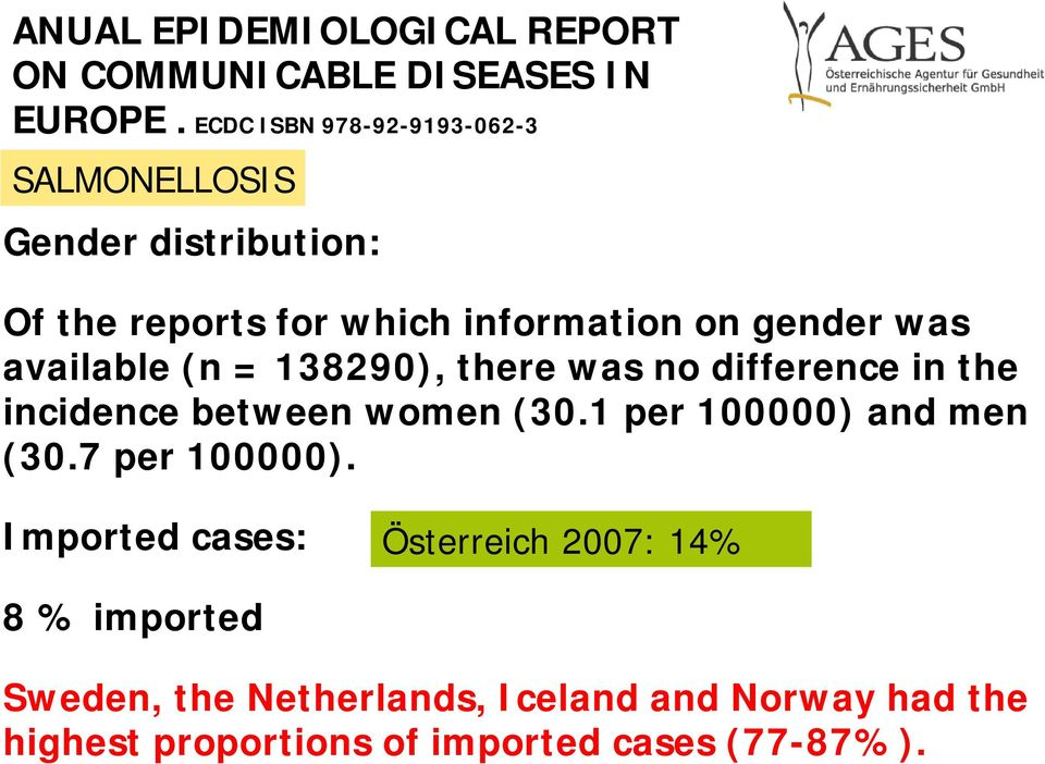 was available (n = 138290), there was no difference in the incidence between women (30.1 per 100000) and men (30.