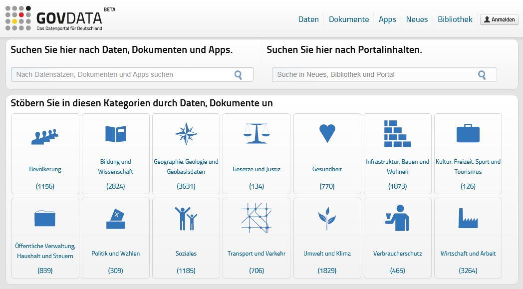 Open Data Portal Bund