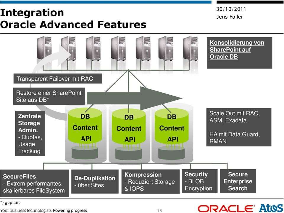 - Quotas, Usage Tracking DB Content API DB Content API DB Content API Scale Out mit RAC, ASM, Exadata HA mit Data Guard,