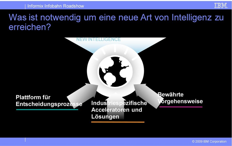 NEW INTELLIGENCE Plattform für
