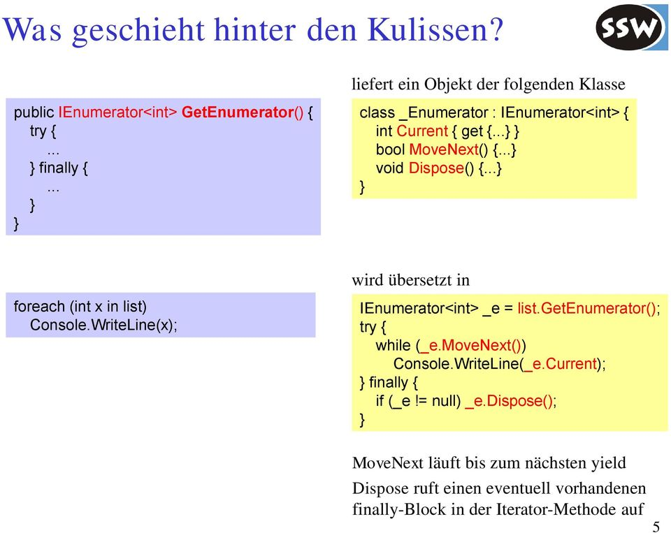 int Current { get { bool MoveNext() { void Dispose() { wird übersetzt in foreach (int x in list) Console.
