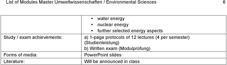 energy aspects a) 1-page protocols of 12 lectures (4 per semester)