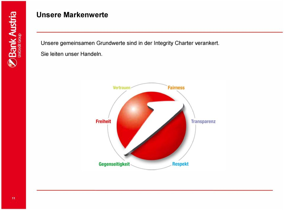in der Integrity Charter