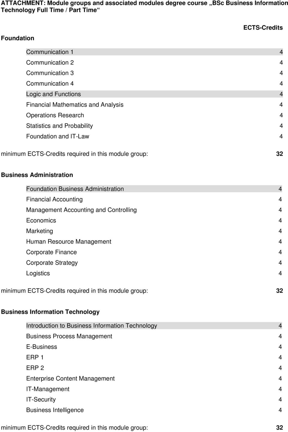 group: 32 Business Administration Foundation Business Administration 4 Financial Accounting 4 Management Accounting and Controlling 4 Economics 4 Marketing 4 Human Resource Management 4 Corporate