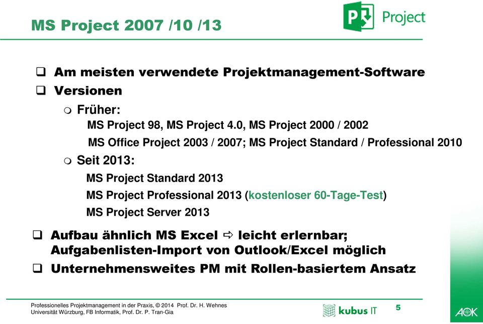Project Standard 2013 MS Project Professional 2013 (kostenloser 60-Tage-Test) MS Project Server 2013 Aufbau ähnlich