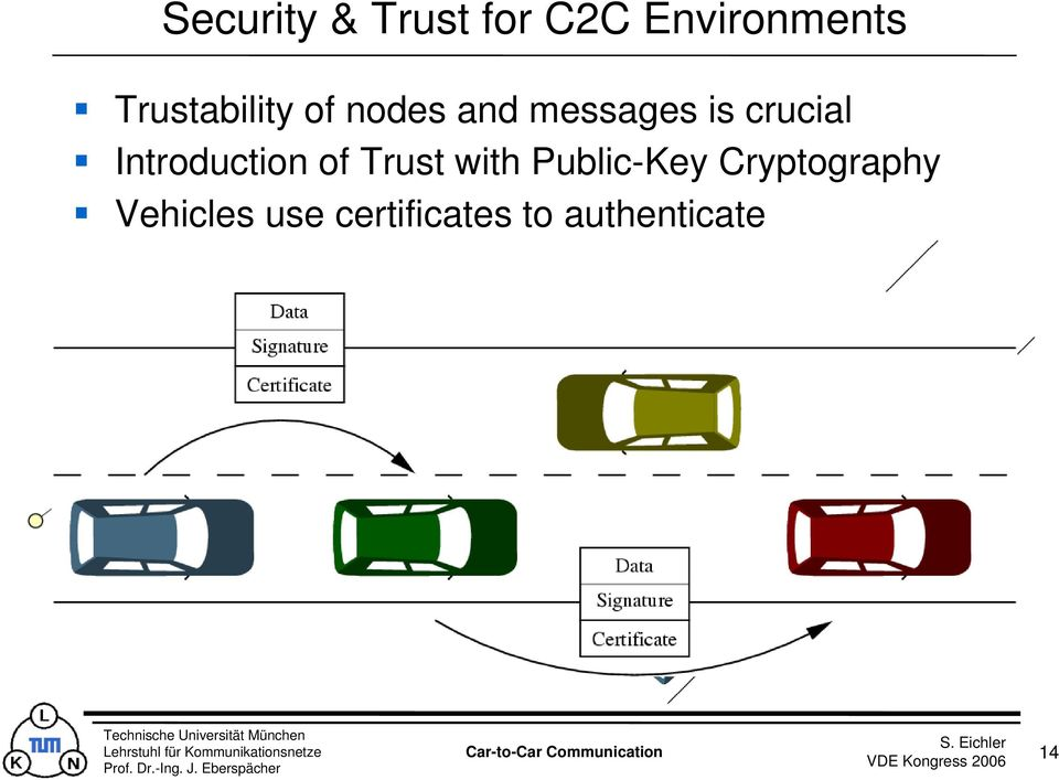 Public-Key Cryptography Vehicles use certificates to