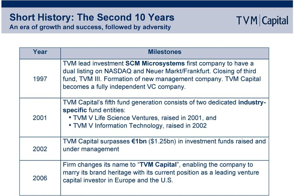 TVM Capital s fifth fund generation consists of two dedicated industryspecific fund entities: TVM V Life Science Ventures, raised in 2001, and TVM V Information Technology, raised in 2002 TVM Capital
