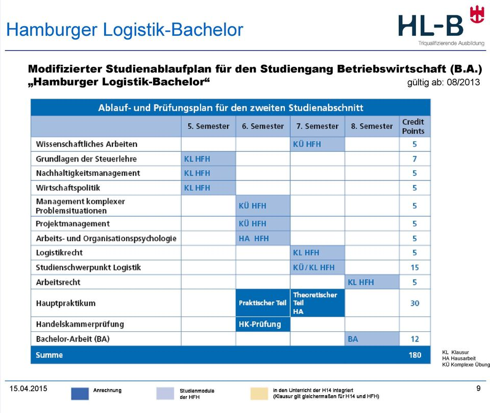 ) Hamburger Logistik-Bachelor gültig ab: