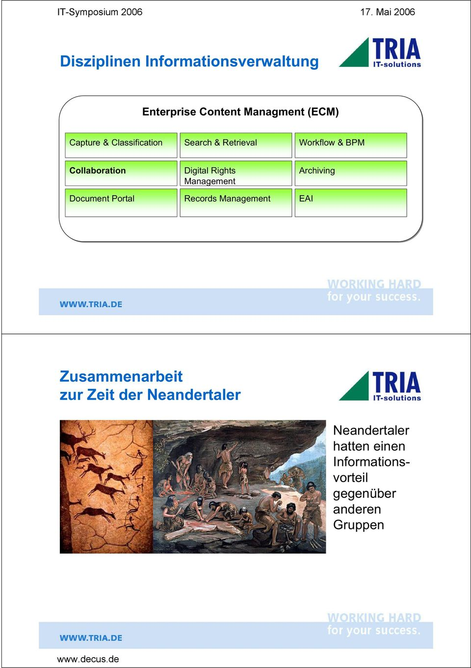 Digital Rights Management Records Management Archiving EAI Zusammenarbeit zur Zeit