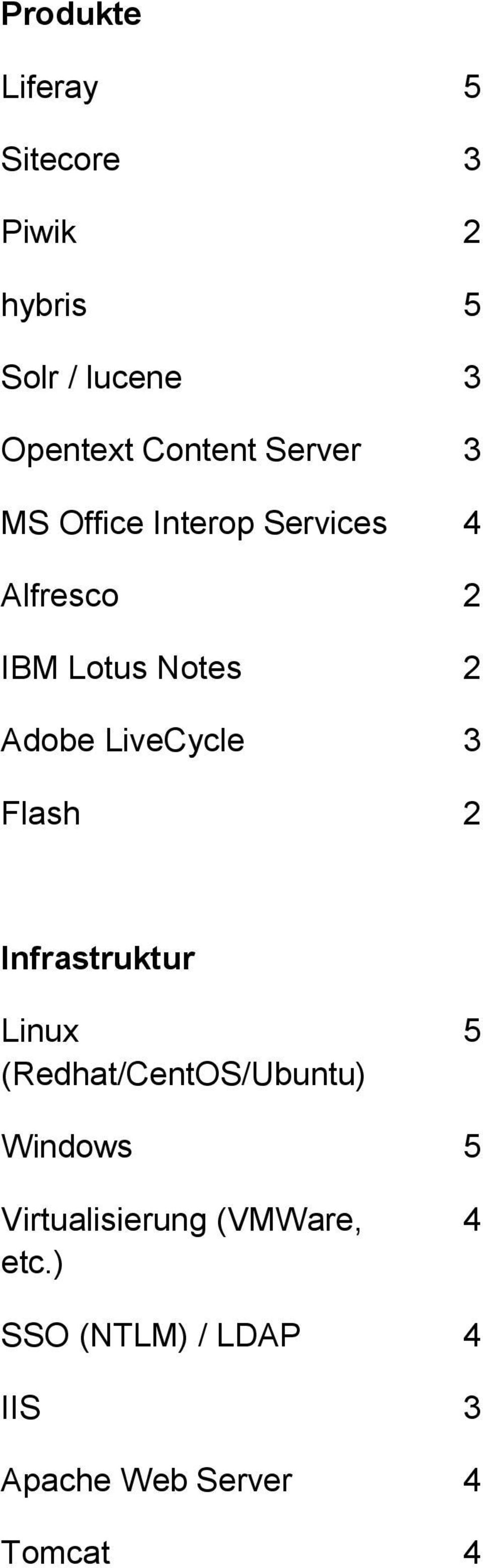 Adobe LiveCycle 3 Flash 2 Infrastruktur Linux (Redhat/CentOS/Ubuntu) 5 Windows