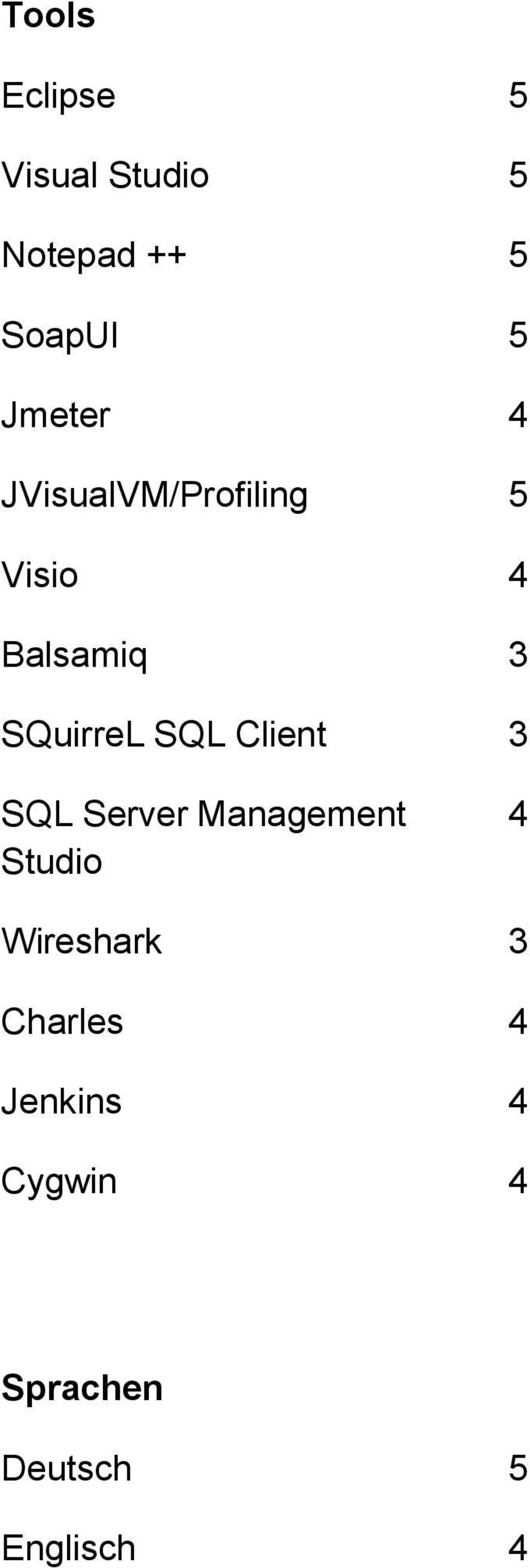 SQuirreL SQL Client 3 SQL Server Management Studio 4